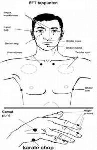 EFT kloppunten gezicht en onderlichaam