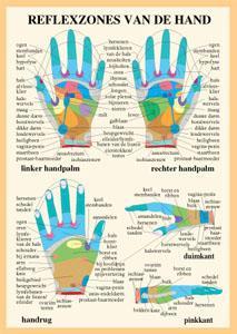 Overzicht kaart handreflexmassage